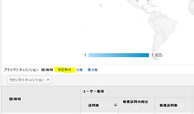 Google Analyticsで市町村ごとのアクセスを確認する方法