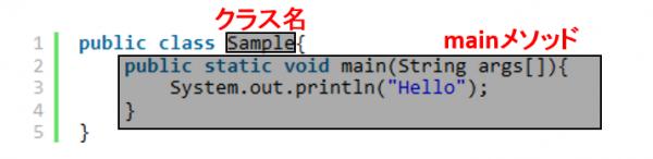 Javaの基本ルール クラス名とmainメソッド