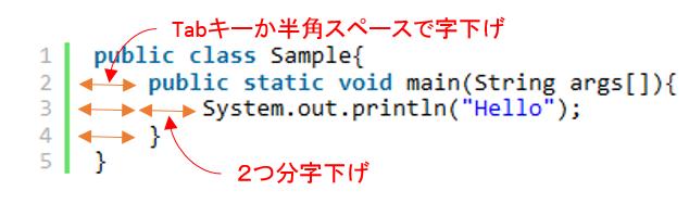 Javaでプログラムを書くときの注意点 字下げ